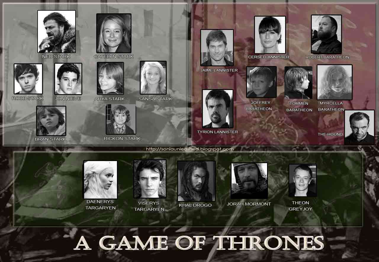 game of thrones hbo website